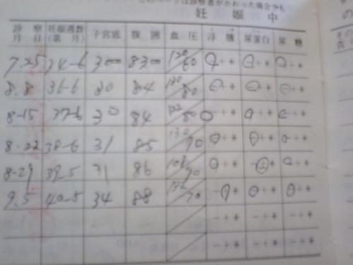 妊娠中血圧2.JPG